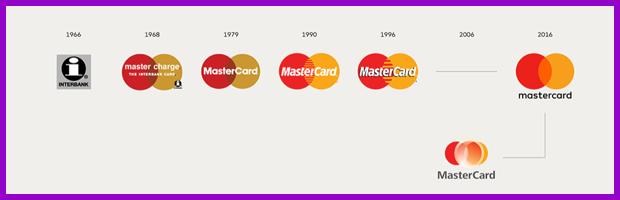 Mastercard New Branding